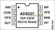 AD8307 pinout,Pin out