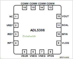 ADL5306 pinout,Pin out