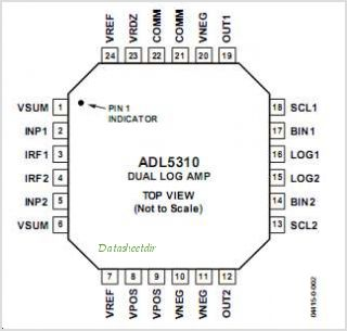 ADL5310 pinout,Pin out