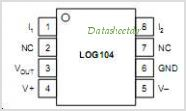 LOG104 pinout,Pin out