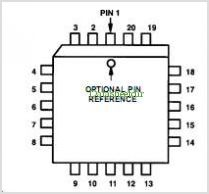 SL2524 pinout,Pin out