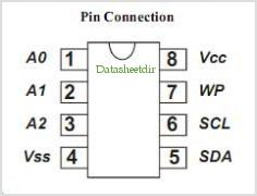 IN24LC02B pinout,Pin out