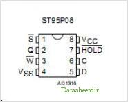 ST95P08 pinout,Pin out