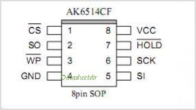 AK6514C pinout,Pin out