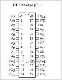 CAT28LV64P pinout,Pin out