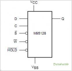 M95128-RMB6TG circuits