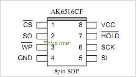 AK6516C pinout,Pin out