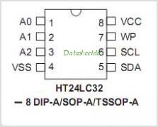 HT24LC32 pinout,Pin out