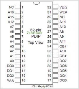 SST29EE010-90-4C-NHE pinout,Pin out