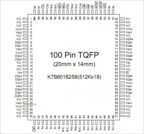 K7B801825B pinout,Pin out