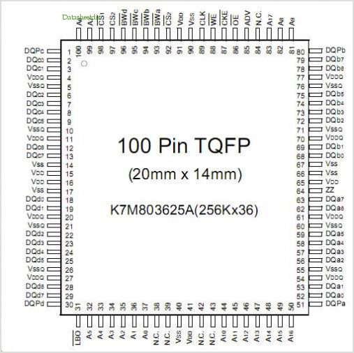 K7M801825A pinout,Pin out