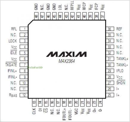 MAX2364 pinout,Pin out