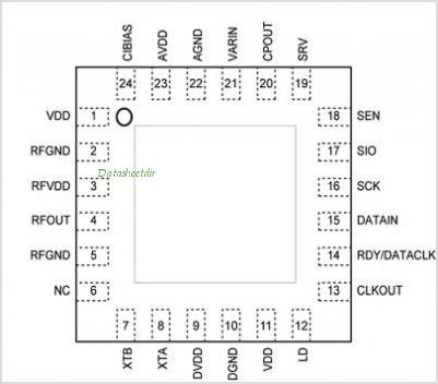 MICRF405 pinout,Pin out
