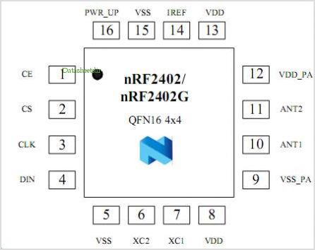 NRF2402 pinout,Pin out