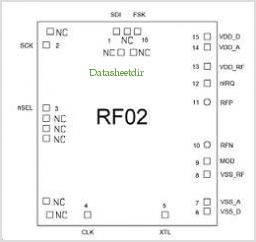 RF02 pinout,Pin out