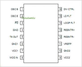 RF2516 pinout,Pin out