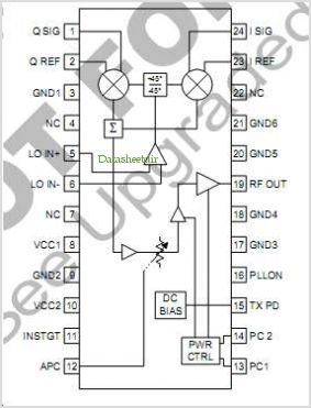 RF2909 pinout,Pin out