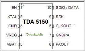 TDA5150 pinout,Pin out