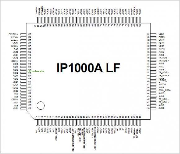 IP1000ALF pinout,Pin out