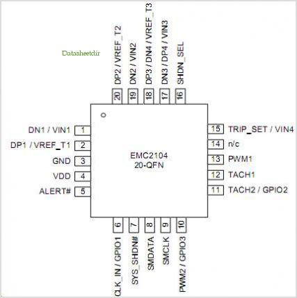 EMC2104 pinout,Pin out