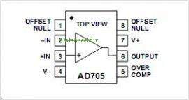 AD705TQ pinout,Pin out