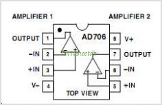 AD706ARZ pinout,Pin out