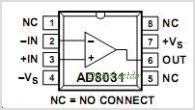 AD8031 pinout,Pin out