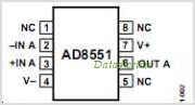 AD8551ARZ pinout,Pin out