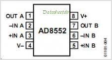 AD8552 pinout,Pin out