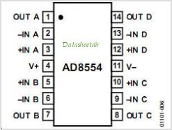 AD8554 pinout,Pin out