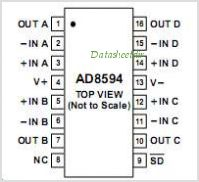 AD8594AR-REEL7 pinout,Pin out