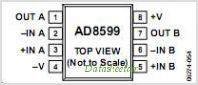 AD8599ARZ-REEL pinout,Pin out
