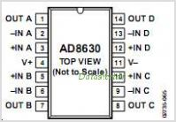 AD8630 pinout,Pin out