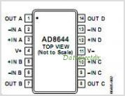 AD8644 pinout,Pin out