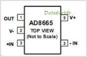 AD8665ARJZ-R2 pinout,Pin out