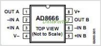 AD8666ARZ-REEL7 pinout,Pin out