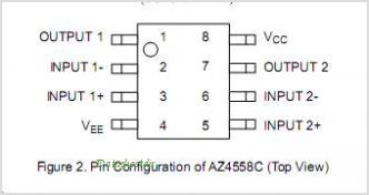 AZ4558C pinout,Pin out