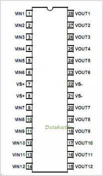 EL5423CRZ pinout,Pin out