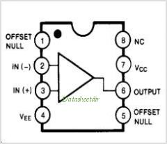 Index1688 furthermore Square Wave Generator 741 furthermore Op s further 1343094 as well Pinout Diagram For 7400. on ua741 ic circuits diagram