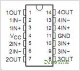 LM2902 pinout,Pin out