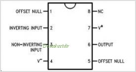 LM741CN pinout,Pin out