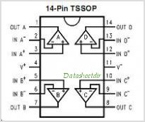 LMP7709 pinout,Pin out