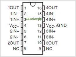 LT1014D-EP pinout,Pin out