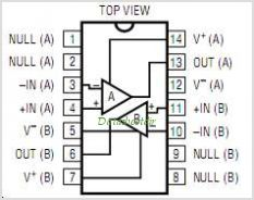 LT1024ACN pinout,Pin out