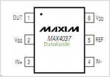 MAX4037EUT pinout,Pin out