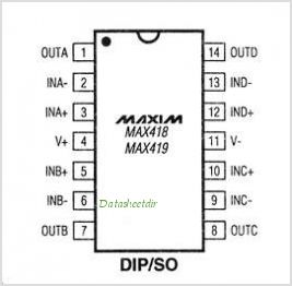 MAX419ESDT pinout,Pin out