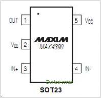 MAX4390 pinout,Pin out