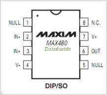 MAX480 pinout,Pin out