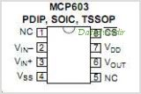 MCP603 pinout,Pin out