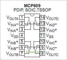 MCP609 pinout,Pin out